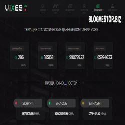 Vixes — 286 дней стабильной работы + Перенос в Достойные активы!