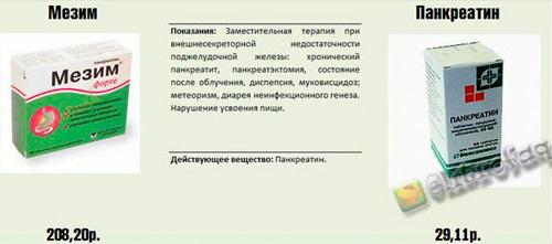 analogi-lekarstv-17.04.14