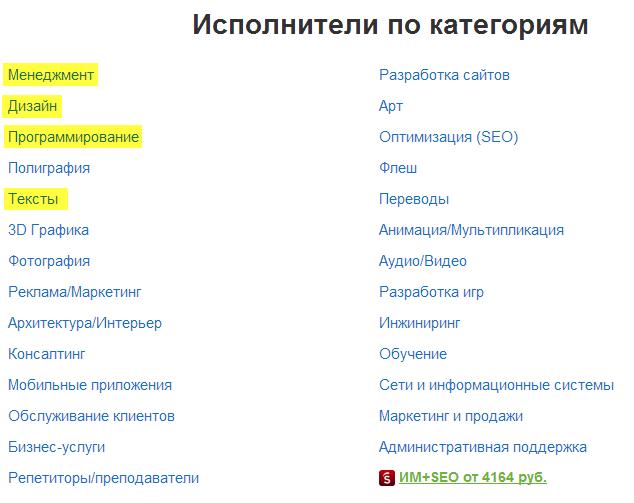 vse-specializacii-14.08.14