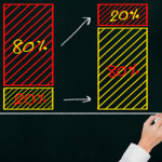 Правило Парето — «Как акцентируясь лишь на 20% всей работы, достигать 80% результата?!»