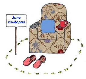 vihod-iz-zoni-komforta-11.09.14