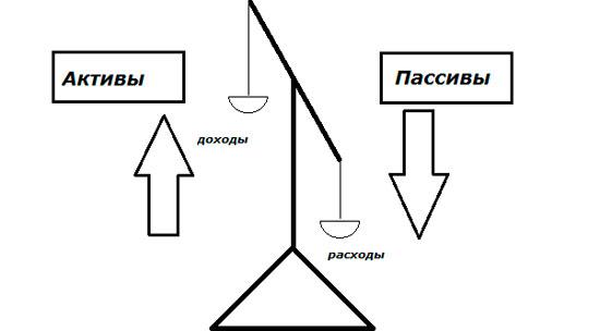balans-aktivov-i-passivov-28.11.14