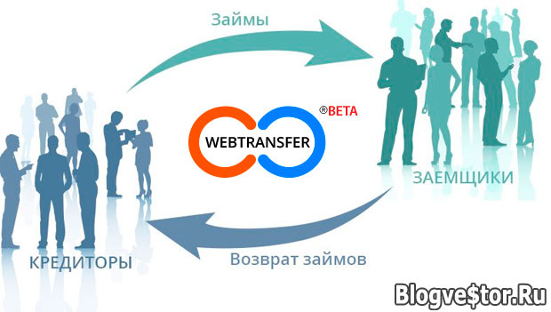 webtransfer finance