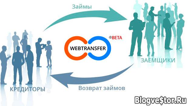 webtransfer finance
