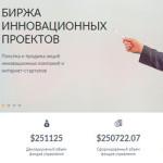 Как зарабатывать в бирже долей Shareinstock на акциях стартапов — Пошаговая инструкция!
