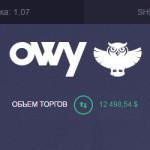 Биржа цифровых активов OWY (30-45% в месяц) — Обзор и отзывы о долевом участие в предприятиях!
