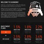 Зарубежный рабочий Casino Investment (1,5-3,4% в сутки) — Отзывы и обзор на азартный проект!