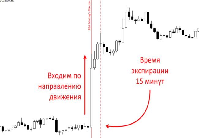 svezhie-prognozy-analitikov-na-binarnye-opciony-i-trejding-2017-2