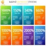 Cryptounity Global — 2000$ Защита + 1100% Профита + Новые рекорды!