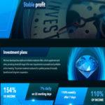Sapphire7 — Первая защита 2000$ + 237% Профита за 22 дня работы + 3% Бонус на Ваш вклад!